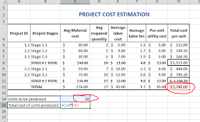 Excel Costing Template Best Excel Tutorial Project Cost Estimator Template