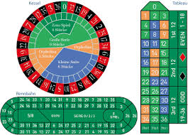 Ganar Ruleta Casino Sistemas Estrategias Y Trucos Para - gana en los casinos página 81 de 233 los mejores trucos y