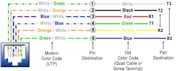 cat 5 cable colour code pdf efcaviation com