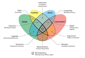 game design theory big game theory towards a grand unified theory of boardgamery