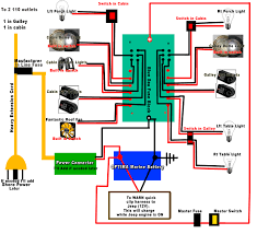 motorhome wiring schematic diagram wiring diagrams for diy car