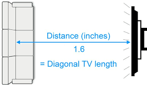 best tv size for living room tv buying guide how to pick the right tv for your living room