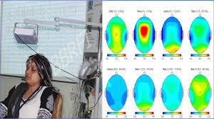 Brain Mapping 4d Brain Analysis Dna Brain Mapping And Neuro Psycho Bio