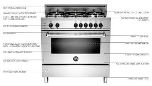 Miele Ovens And Cooktops The Official Blog Of Elite Appliance Luxury Home Appliances