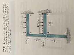civil engineering archive april 16 2017 chegg com