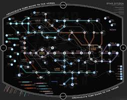 Map Of Universe Map Of The Star Citizen Universe Test Squadron Premier Star