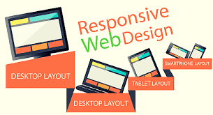 web designe the benefits of responsive web design searchermagnet