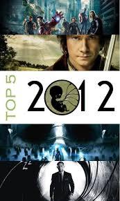 film fantasy z chrisem hemsworthem 2012 top 5 filmów czyli podsumowanie najlepszych filmów minionego