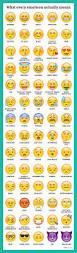 emoji quote pics best 25 emoji words ideas on pinterest emoticon meaning go