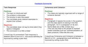 writing task 2 u2013 sample essay ielts weekly with pauline cullen