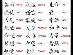 tattoo designs for letters japanese tattoo designs google search kanji pinterest