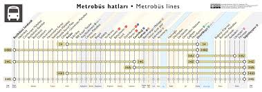 Istanbul Metro Map File Istanbul Metrobüs Lines Png Wikimedia Commons