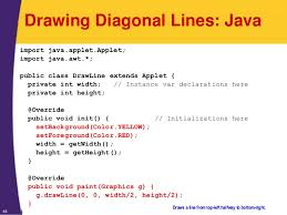 java 8 programming tutorial applets and basics graphics