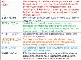 led light skin cancer image result for led light therapy color chart colour therapy