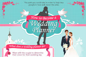 how to become wedding planner 39 ideas for wedding company names brandongaille