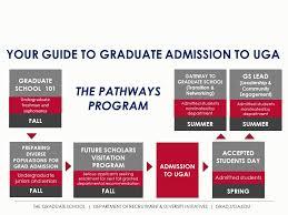uga grad studies commitment to diversity pathways programs