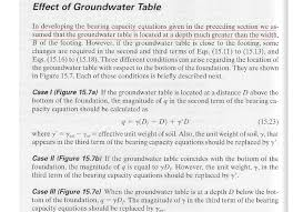 Groundwater Table Effect Of Groundwater Table Soil Mechanics And Foundations Lecture