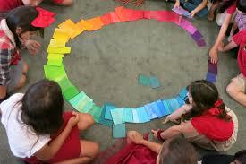 color wheels need not be a circle u2013 artengine