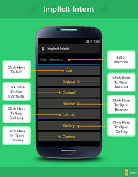 android intent exle implicit intent in android formget