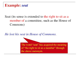 In House Meaning by Ppt English Lexicology Changes In Word Meaning Powerpoint