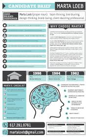 how to write a resume as a college student 168 best creative cv inspiration images on pinterest cv design resume infographic advice infographics infographic resume by marta loeb image description infographics infographic resume by marta loeb