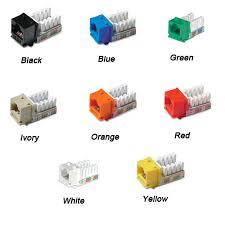 cables to go cat6 rj45 utp keystone jacks cableorganizer com