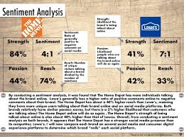 home depot black friday 2017 analysis the home depot versus lowe u0027s brand comparison