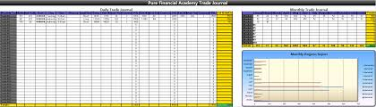 Options Trading Journal Spreadsheet by Free Trade Journal For Your Futures Forex Equities Trading