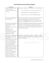Articles Main Title Journal Article About Human Resource Management In Home Health
