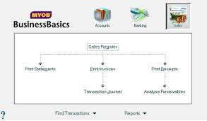 myob basic accounting system