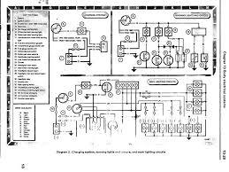 wiring diagram landyzone land rover forum