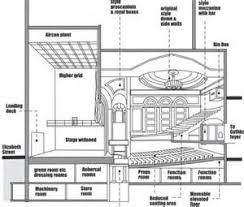 Movie Theater Floor Plan Amc Movie Theaters Floor Plan Design Study Prepared By Historical