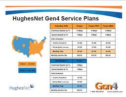 comcast home internet plans comcast home internet plan home plan