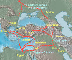 Egyptian Migration