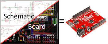 how to install and setup eagle learn sparkfun com