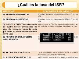 isr 2016 asalariados sistema tributario honduras