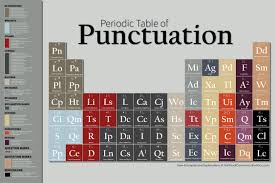 Periodic Table Abbreviations The Periodic Table Of Punctuation U2013 The Visual Communication Guy