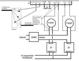hvac control wiring hvac compressor wiring wiring diagrams