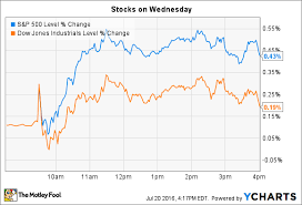 microsoft stock stock market today microsoft jumps as positive earnings push the