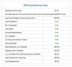prepaid credit cards no fees pex card a business prepaid credit card for bad credit