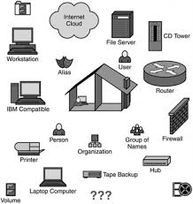 Home Network Design Ideas Home Wireless Network Design Diy Home Network Closet 82ndairborne