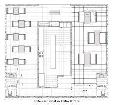 central kitchen restaurant design cad pro