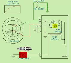 how capacitor discharge ignition cdi system works and its advantage
