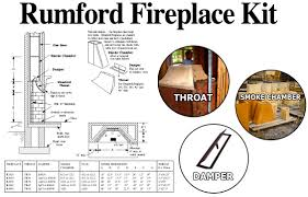 Count Rumford Fireplace by Rumford Fireplace Kits Rumfordfireplace