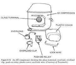 ah compressors winding motor compressor compressor motor protector