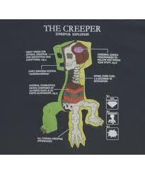 Human Anatomy T Shirts Kids Minecraft Creeper Anatomy T Shirt