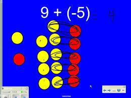 modeling integer addition lesson youtube