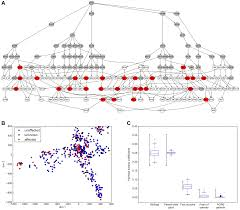 Amish Pennsylvania Map by Genomic View Of Bipolar Disorder Revealed By Whole Genome