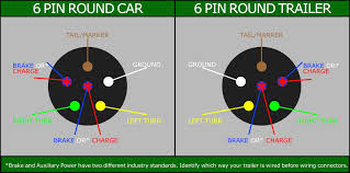 trailer wiring diagram 7 pin round on 13 towing socket 01 jpg