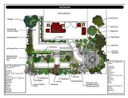 Fruit Tree Garden Layout You Dreamed Of Picking Fresh Fruit From Your Own Garden